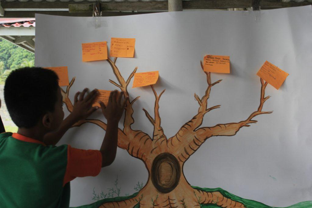 Seorang anak menempelkan Harapanya untuk Sangar SKKM. Fotografer: Imam