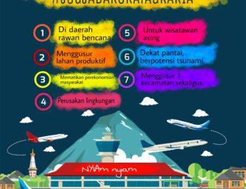 Mega Proyek Bandara, #JogjaButuhNYIA, dan Netizen yang Baper